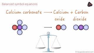 GCSE Chemistry Conservation of mass (Edexcel 9-1)
