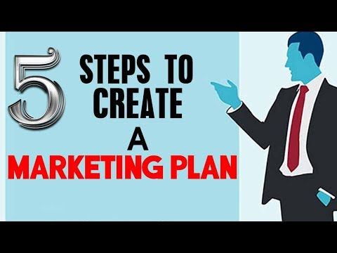 What Is A Marketing Plan? | How To Create A Marketing Plan