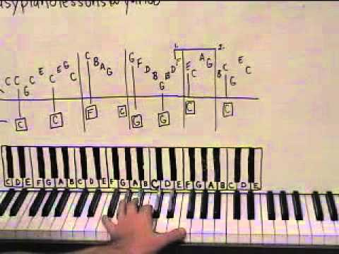 Music Box Dancer Piano Lesson Part 1 Frank Mills