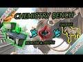 ART OF ARK - CHEMISTRY BENCH VS MORTAR & PESTLE VS EQUUS SADDLE