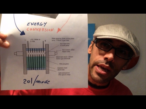 FREE ENERGY Stanley Meyer 100% car motorcycle water EXPLAINED DEBUNKED!!