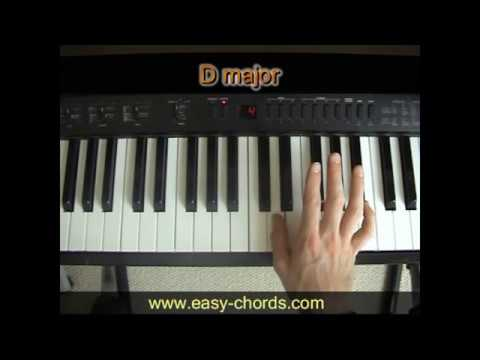 D Chord Piano How To Play D Major Chord On The Piano Youtube