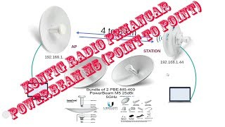 Cara Setting Point To Point Radio Wireless Pemancar Powerbeam M5  Ubiquiti