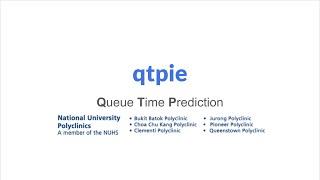 OGP Hackathon 2020 - qtPIE