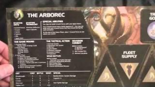 Twilight Imperium 3 Boardgame Overview - 2