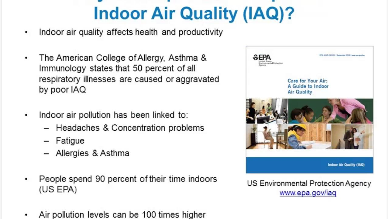 Understanding And Improving Indoor Air Quality