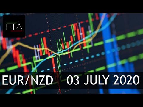 EUR/NZD MULTI-TIMEFRAME TECHNICAL ANALYSIS   03 JULY 2020