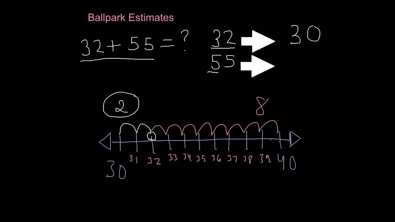 medium resolution of Ballpark Estimate - YouTube