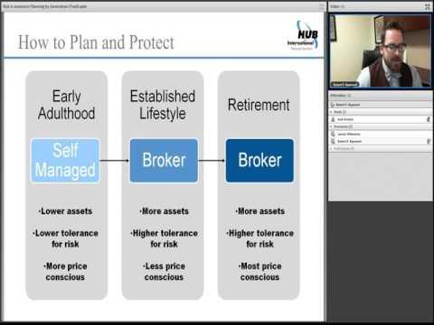 Risk Management 101
