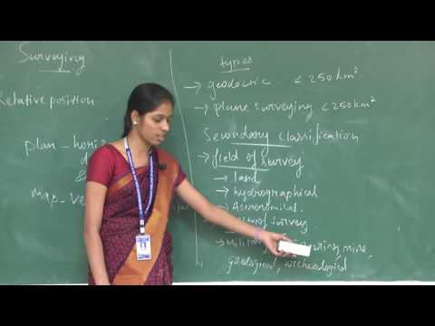 Surveying and its types - Ms.C.S.Suganya
