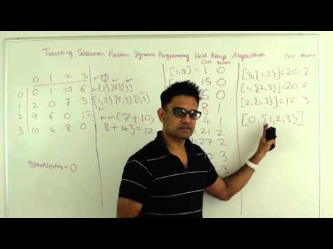 Traveling Salesman Problem Dynamic Programming Held-Karp