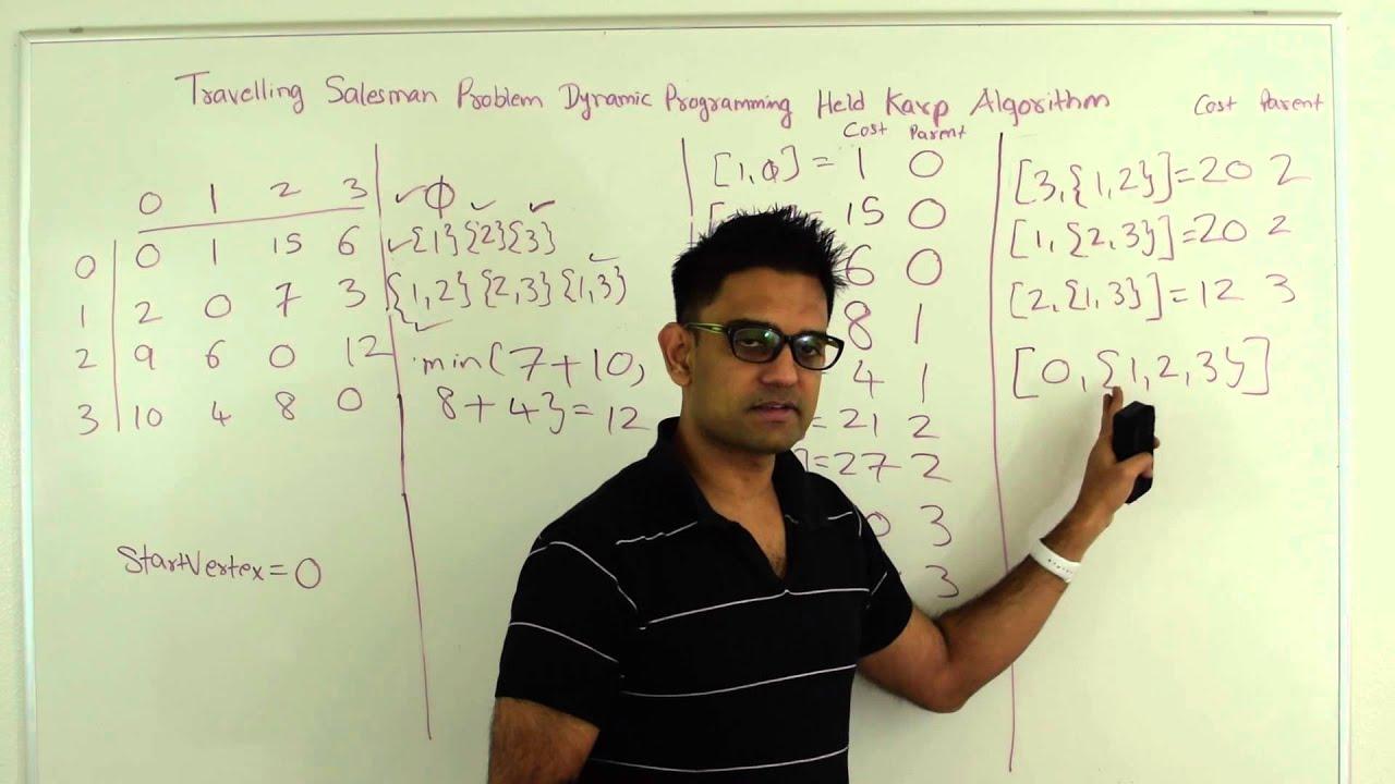 Traveling Salesman Problem Dynamic Programming Held Karp