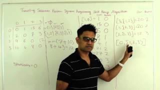Traveling Salesman Problem Dynamic Programming Held-Karp thumbnail