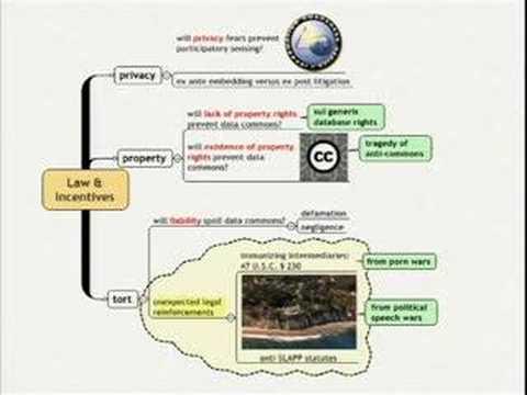 Urban Sensing, Social Networking, And The Third Thing