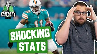 Fantasy Football 2020 - Shocking Stats from 2019 + Buy or Sell - Ep. #858