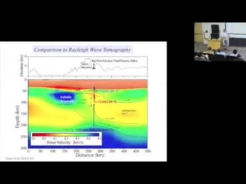 How hot is red? Thermal structure of the melting mantle