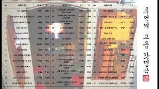 추억의 노래방 고음 노래 모음★노래방 고음갓띵곡