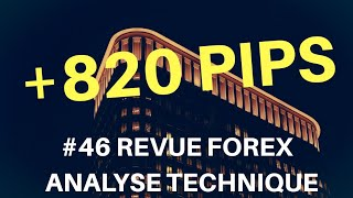 REVUE FOREX ANALYSE TECHNIQUE #46 -2 Mars 2019 MASTER FENG TRADING
