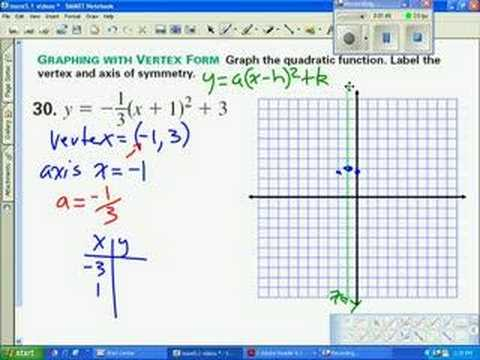 graph parabola vertex form - YouTube
