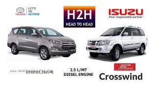 Head2Head #55 All New Innova vs Isuzu Panther (Crosswind)