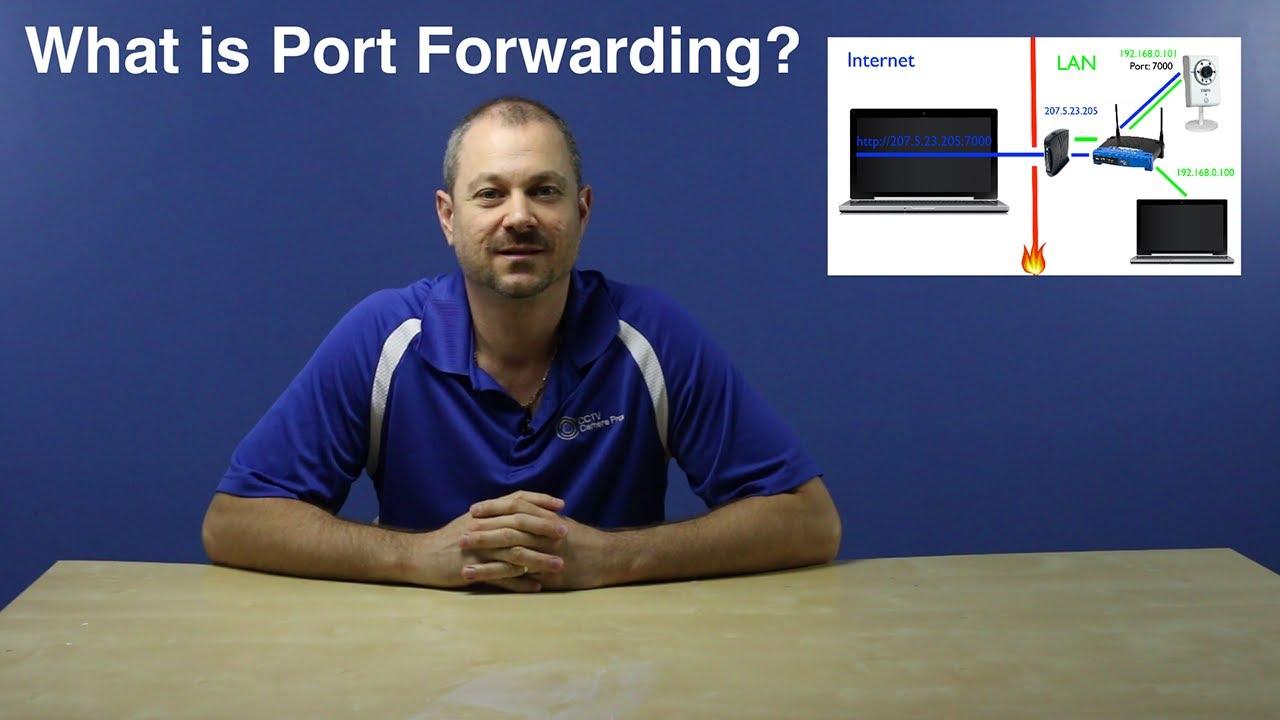 Port Forwarding for CCTV