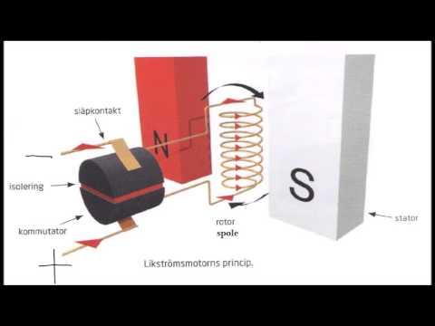 hur fungerar en luftvärmepump