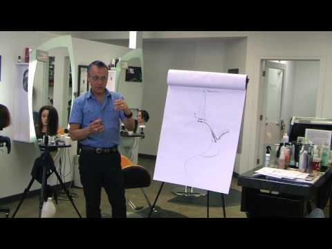 Theory of Haircutting - Short Hair Class
