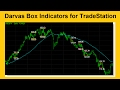 Tested Expert Advisor in forex - YouTube