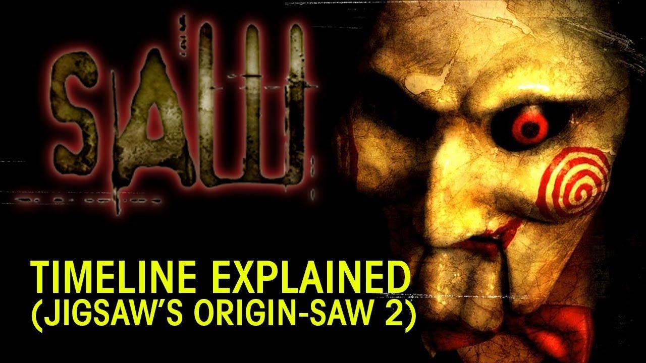 SAW SERIES Timeline Explained Pt 1 (Jigsaw's Origin - Saw 2)