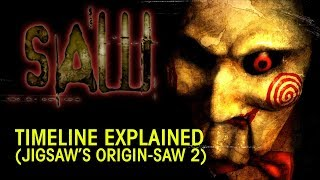 SAW SERIES Timeline Explained Pt.1 (Jigsaw