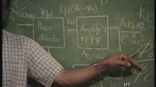 Lecture - 37 PLL (PHASE LOCKED LOOP)