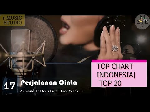 Tangga Lagu Indonesia Terbaru    Top Chart 20 Januari 2019