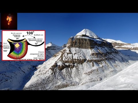 Sacred Tibetan Mountain Is Huge Ancient Pyramid?