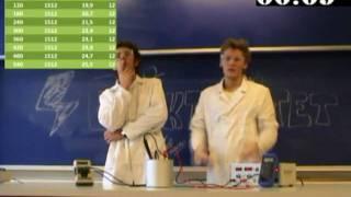 Tv-fysik: Elektrisk effekt