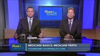 The Different Types of Medicare Plan: A, B, C, and D