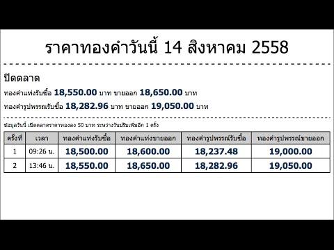 ราคาทองคำวันนี้ 14 สิงหาคม 2558