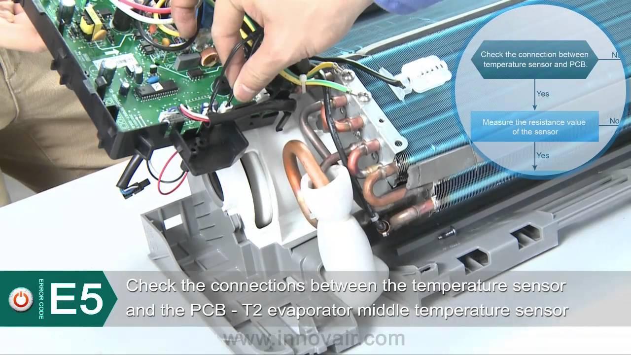 Innovair Mini Split Inverter Error Codes E4 E5 E6 F2 F3  YouTube