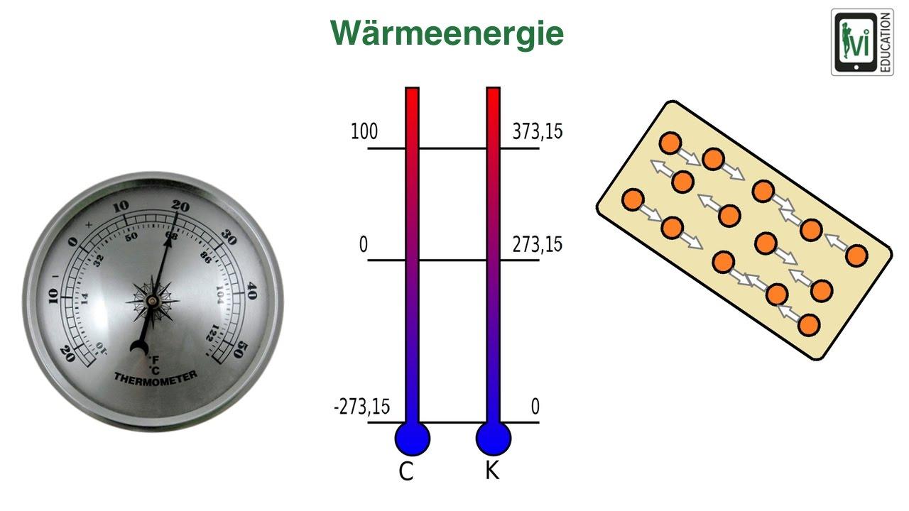 Was Ist Thermische Energie
