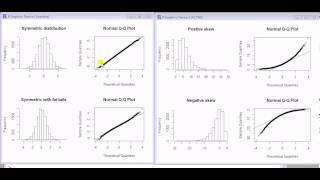 L'interprétation de la normale QQ-plot