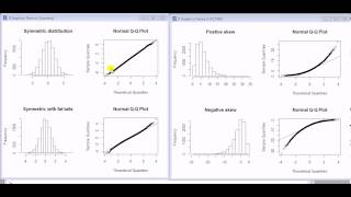 Interpreting the normal QQ-plot