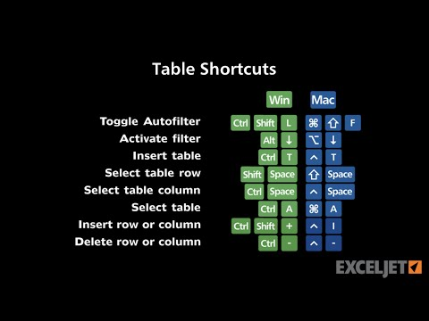 Shortcuts for Excel Tables