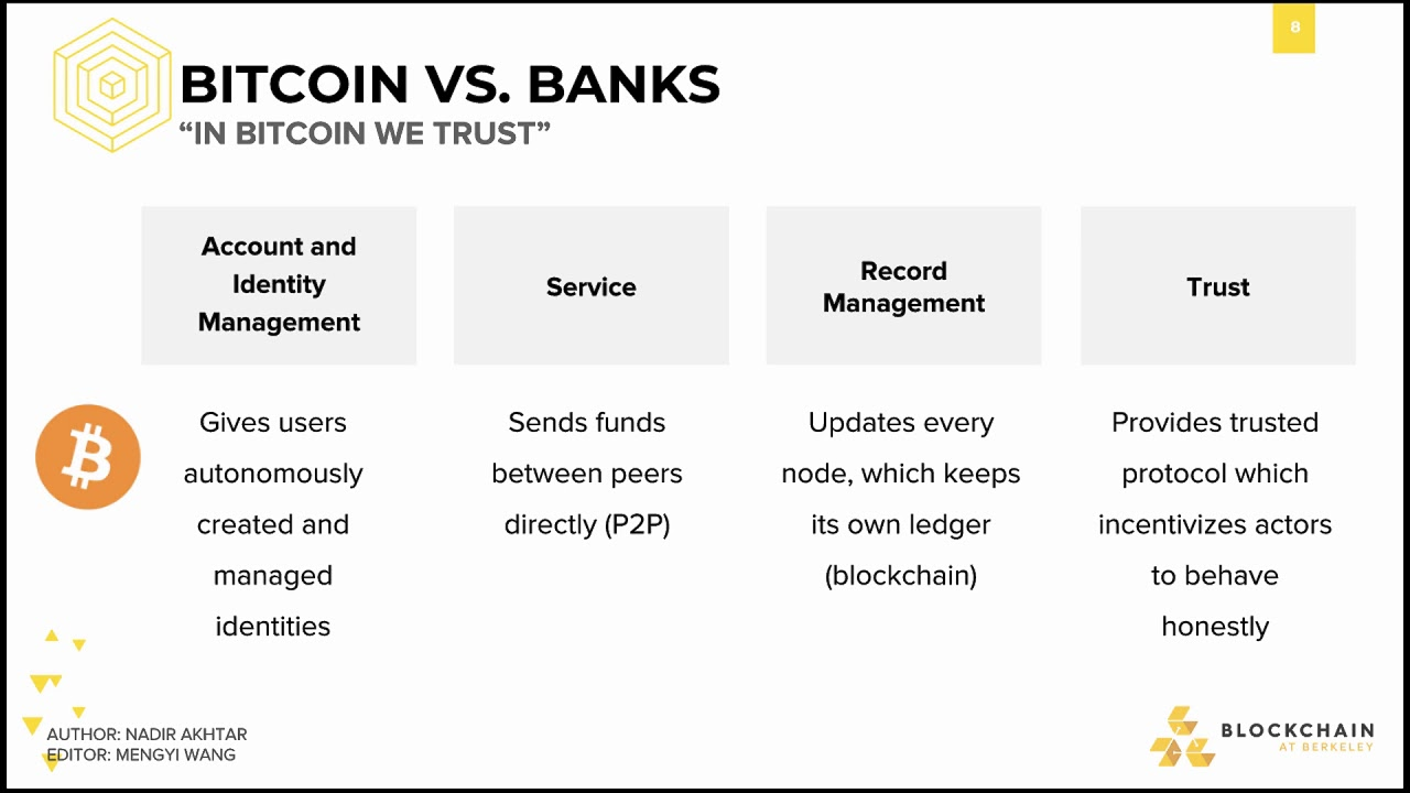 banks against bitcoin