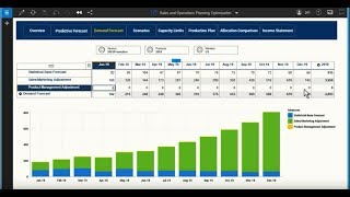 Play Improve forecasting accuracy with IBM Planning Analytics and IBM SPSS Modeler