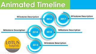 PowerPoint Animation Trick: Animated Timeline Slide