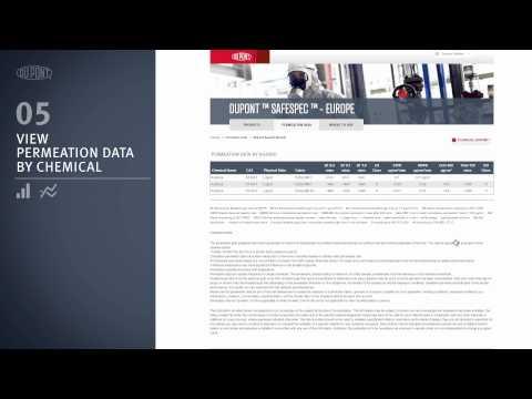 DuPont™ SafeSPEC™ - Facilitating garment selection