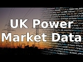 UK Power market data - XML to Pandas dataframe