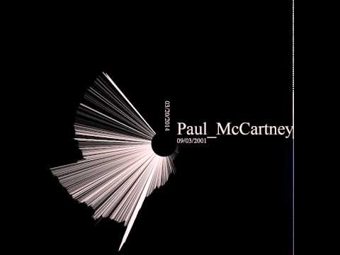Paul McCartney Wikipedia Collaboration