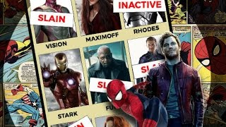 10 Marvel Characters Who Will Die Before The End Of Phase 3
