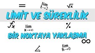 LYS Matematik - Limit ve Süreklilik | Bir Noktaya Yaklaşma