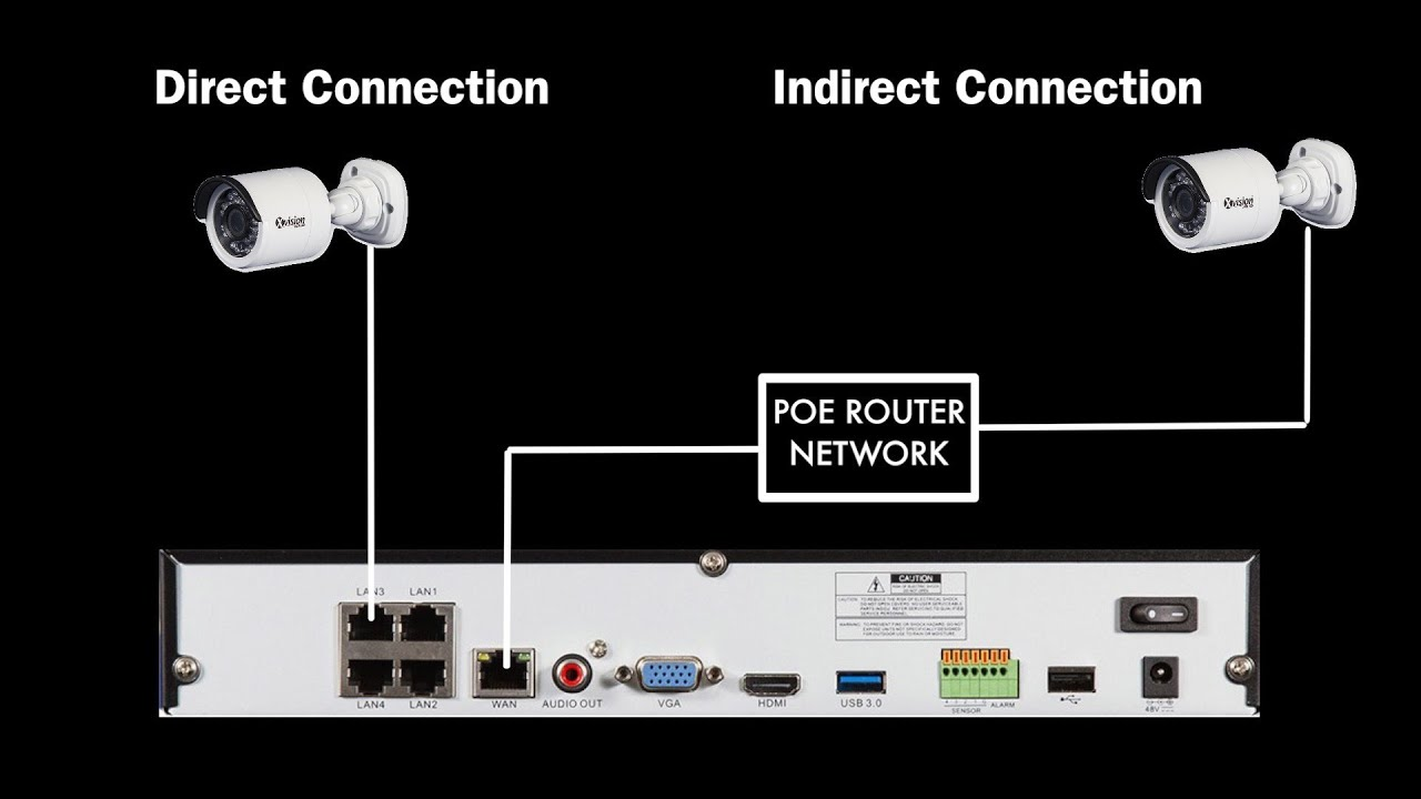 How to: Add IP Cameras to Xvisions 4 Megapixel POE CCTV Recorder, the Nvr Ip Camera Wiring Diagram on